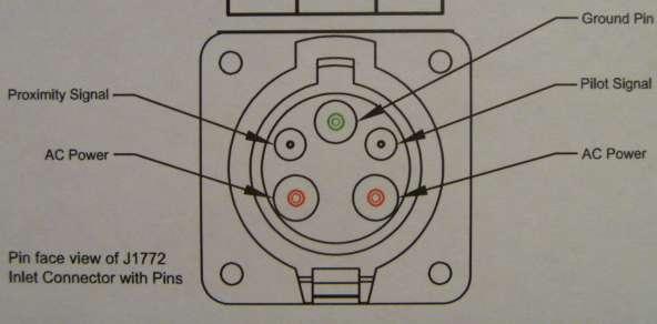 Diagram  Sae J1772 Connector Wiring Diagram Full Version
